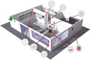 Prospekt bedrift plassering av alarm og sensor